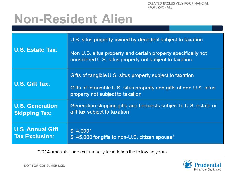 U.S. Estate Tax: U.S. Gift Tax: U.S. Generation Skipping Tax: U.S. Annual Gift Tax Exclusion: U.S. situs property owned by decedent subject to taxatio