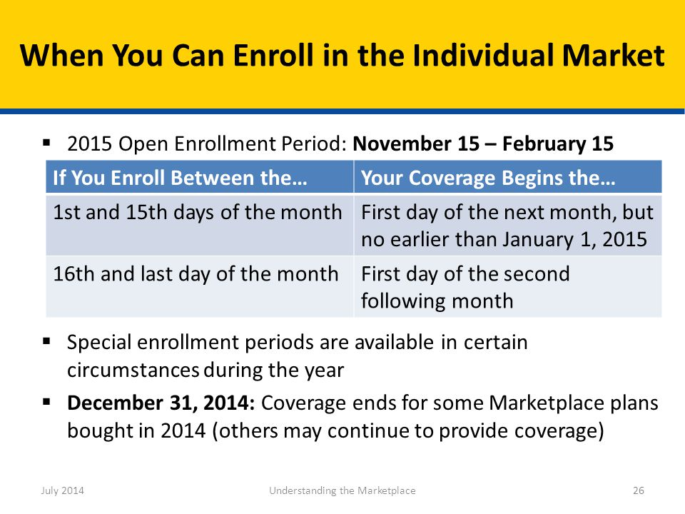  2015 Open Enrollment Period: November 15 – February 15  Special enrollment periods are available in certain circumstances during the year  Decembe