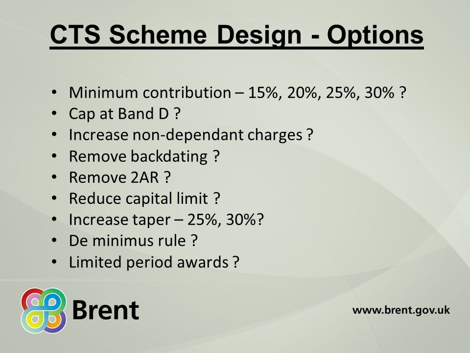 CTS Scheme Design - Options Minimum contribution – 15%, 20%, 25%, 30% .