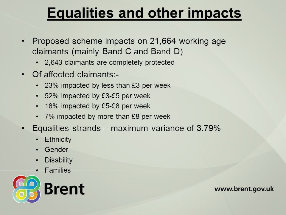 Equalities and other impacts Proposed scheme impacts on 21,664 working age claimants (mainly Band C and Band D) 2,643 claimants are completely protected Of affected claimants:- 23% impacted by less than £3 per week 52% impacted by £3-£5 per week 18% impacted by £5-£8 per week 7% impacted by more than £8 per week Equalities strands – maximum variance of 3.79% Ethnicity Gender Disability Families