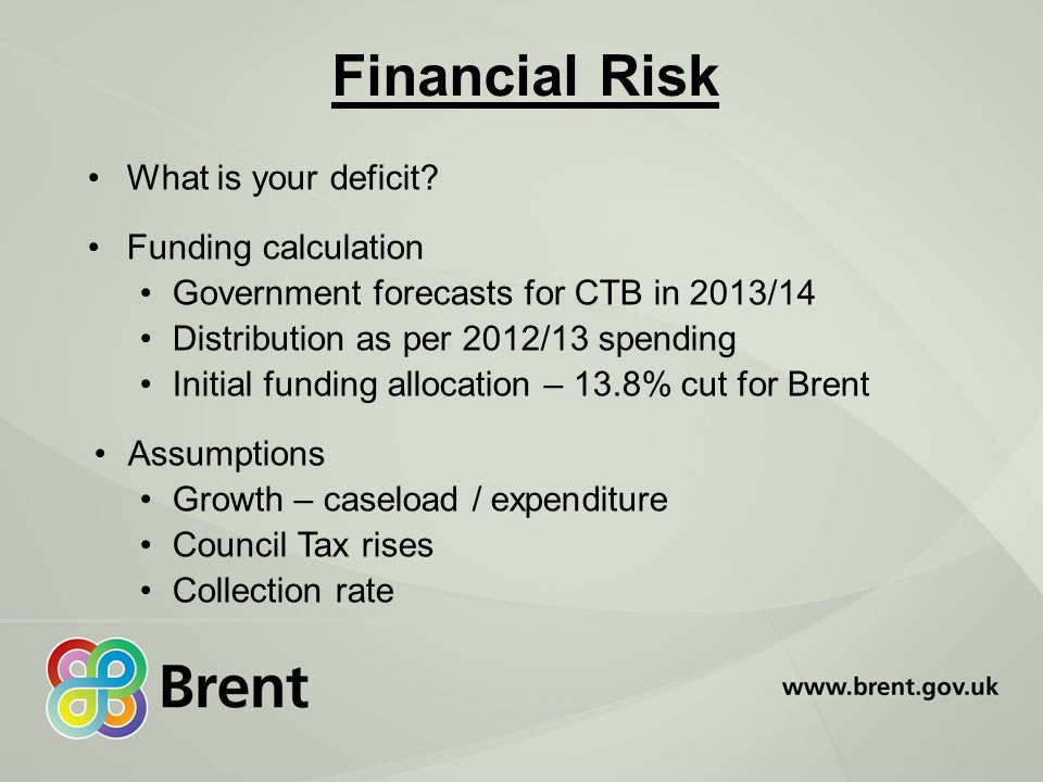 Financial Risk What is your deficit.