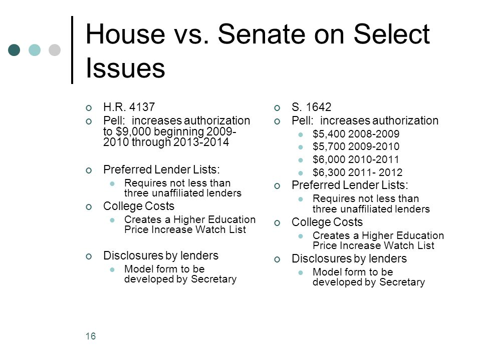 16 House vs. Senate on Select Issues H.R.