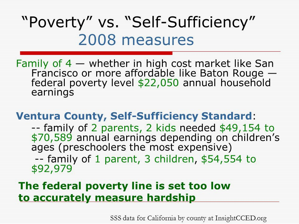 """""""Poverty"""" vs. """"Self-Sufficiency"""" 2008 measures Family of 4 — whether in high cost market like San Francisco or more affordable like Baton Rouge — fede"""