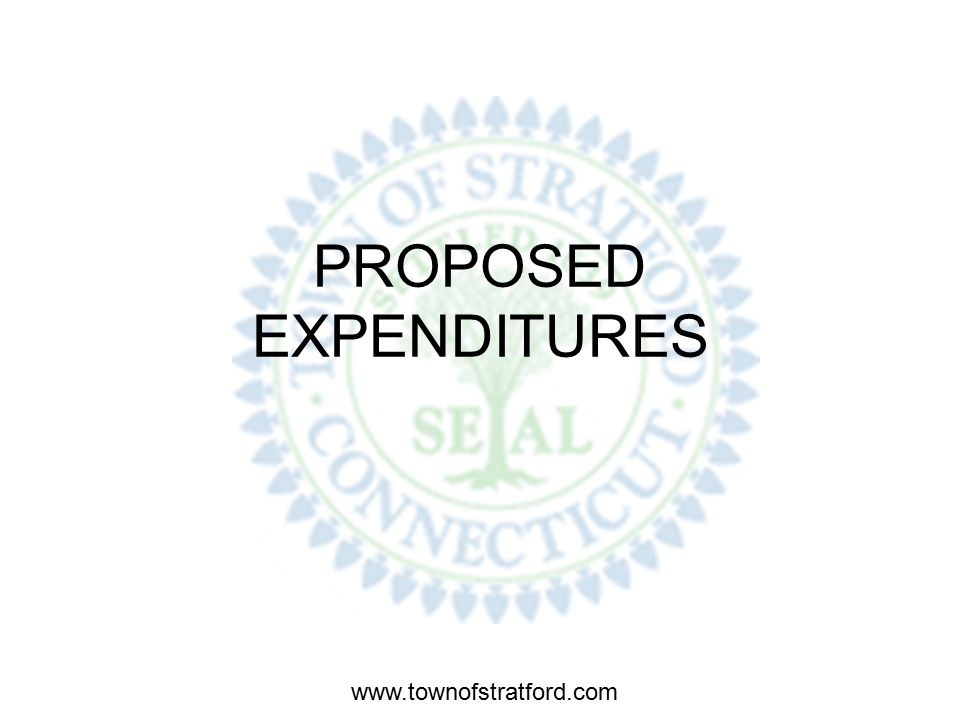 Other includes Departmental Revenue, Licenses/Permits, and Investment Income. Sources of Revenue FY 2009 Where does the Town money come from ?