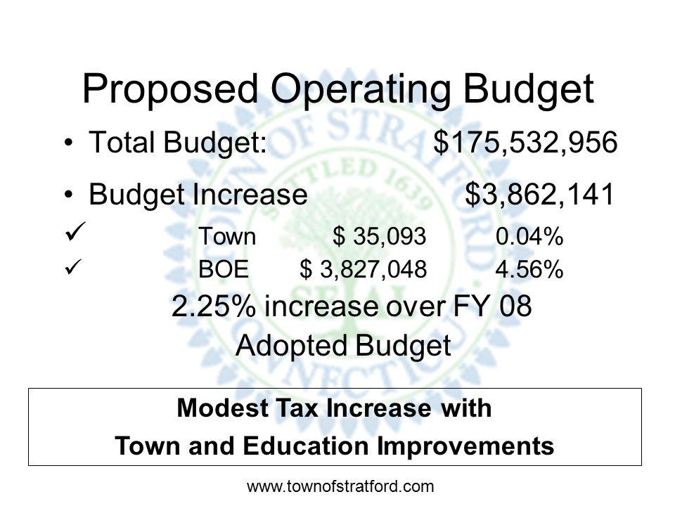 Expenditure Breakdown FY 2009