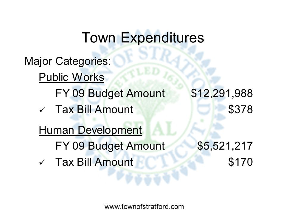 www.townofstratford.com Town Expenditures Major Categories: Overhead/Debt FY 09 Budget Amount$42,726,571 Tax Bill Amount$1,315 Public Safety FY 09 Budget Amount$21,508,578 Tax Bill Amount$662