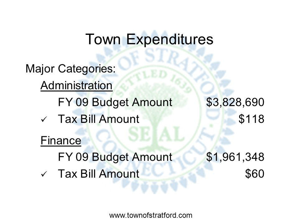www.townofstratford.com Town Expenditures Major Categories: Public Works FY 09 Budget Amount$12,291,988 Tax Bill Amount$378 Human Development FY 09 Budget Amount$5,521,217 Tax Bill Amount$170