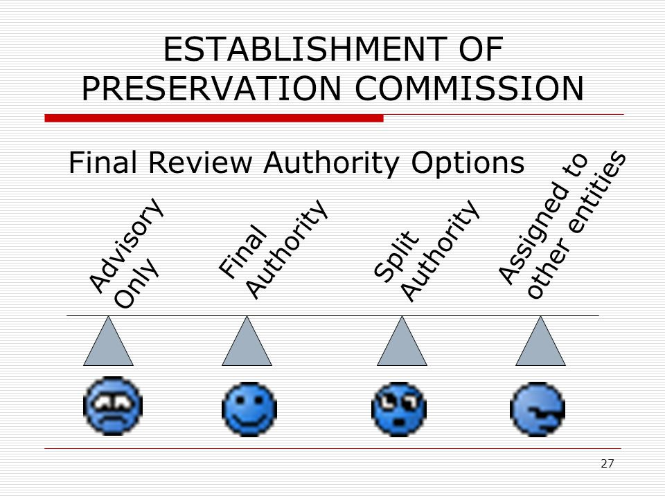27 ESTABLISHMENT OF PRESERVATION COMMISSION Final Review Authority Options Advisory Only Split Authority Final Authority Assigned to other entities