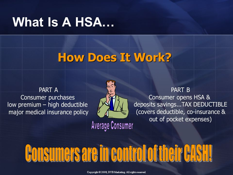 What Is A HSA… How Does It Work? Copyright © 2008, DYB Marketing. All rights reserved.