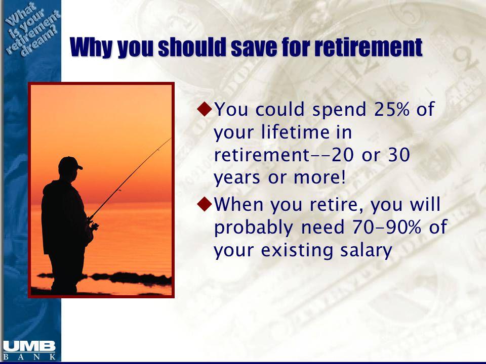 Investing Allocations Age 355122 Risk profile 364318 Moderate 50-60% 10-20% 5-15% Aggressive 55-65% 10-20% 5-15% Conservative 40-50% 10-20% 5-15% 0-10% Large Cap Bonds, Money Mkt Internat'l Small Cap