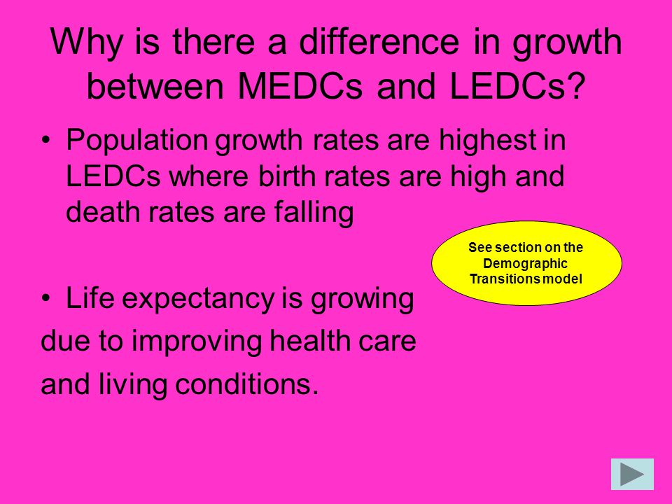 Why is there a difference in growth between MEDCs and LEDCs? Population growth rates are highest in LEDCs where birth rates are high and death rates a