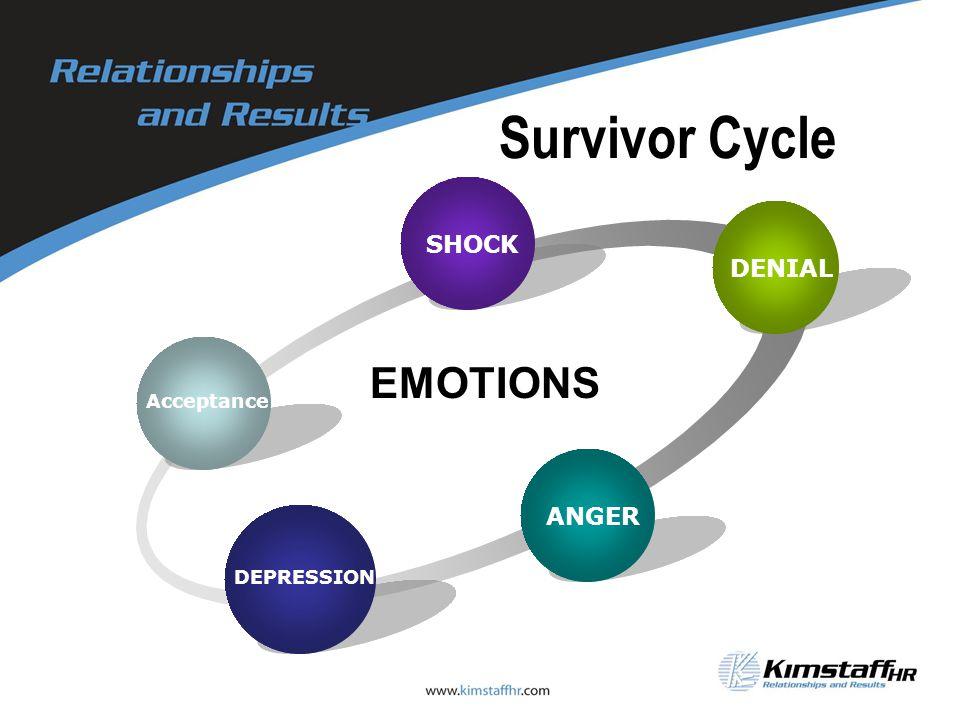 Survivor Cycle Acceptance SHOCK DENIAL ANGER DEPRESSION EMOTIONS