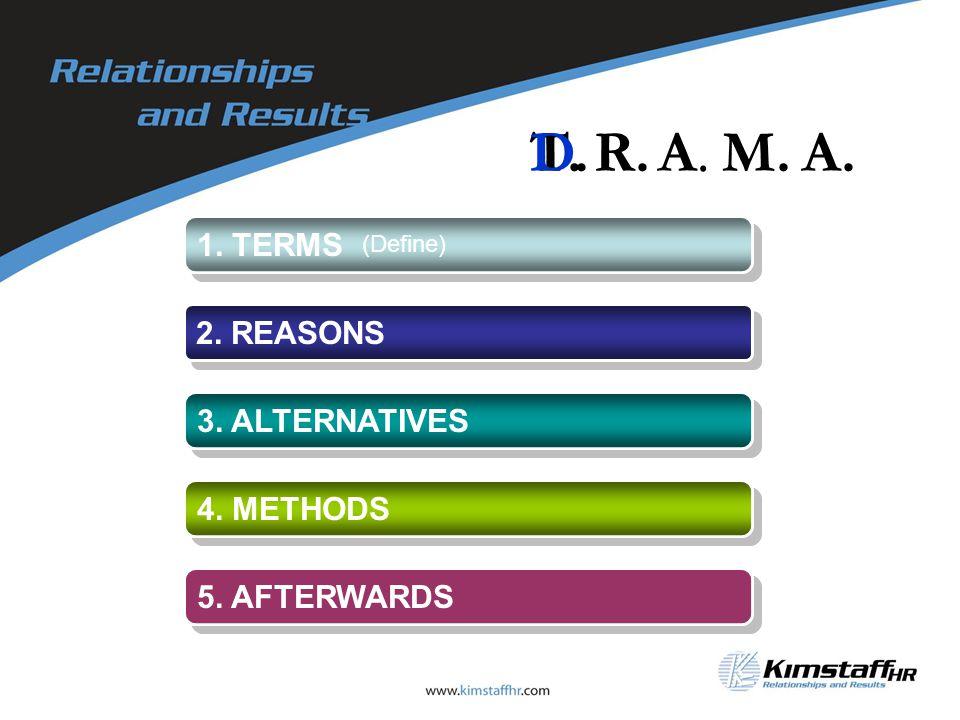 1. TERMS 2. REASONS 3. ALTERNATIVES 4. METHODS 5. AFTERWARDS R.A.A.M.A.T. (Define) D.D.