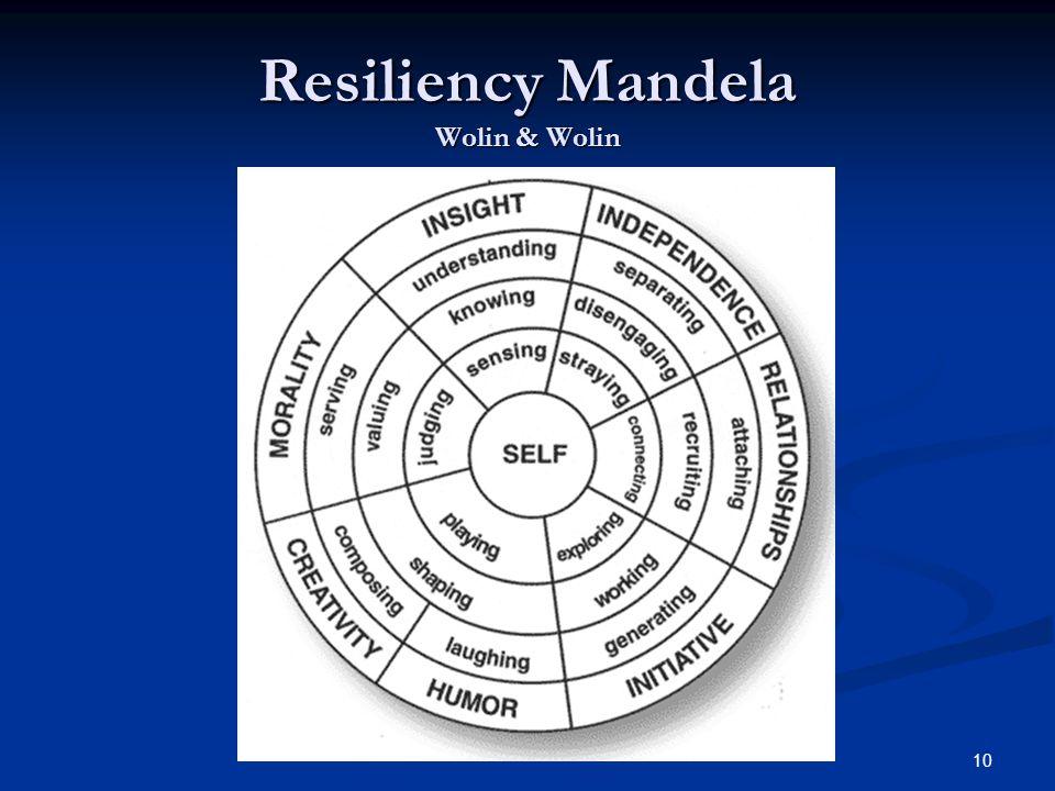 10 Resiliency Mandela Wolin & Wolin