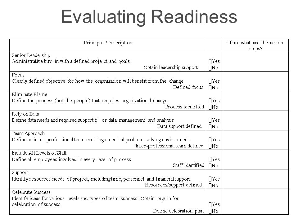 Evaluating Readiness