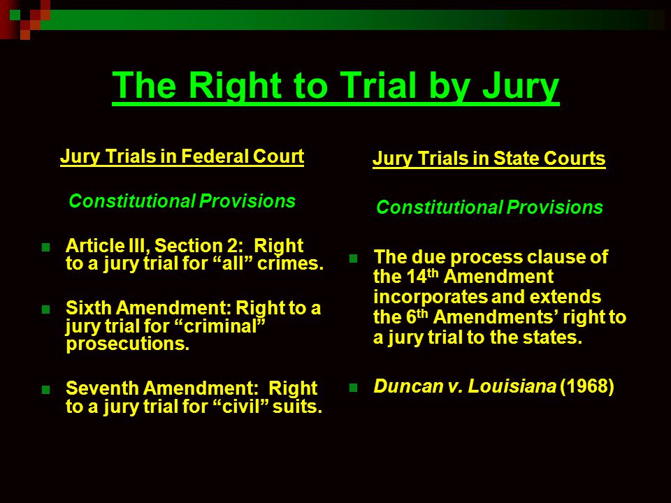 Scope of the Right to a Jury Trial Who does not have the right to a jury trial.