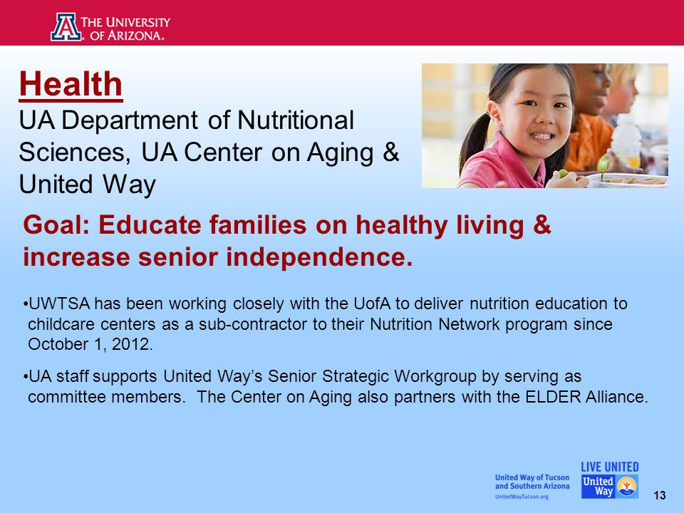 13 Goal: Educate families on healthy living & increase senior independence.