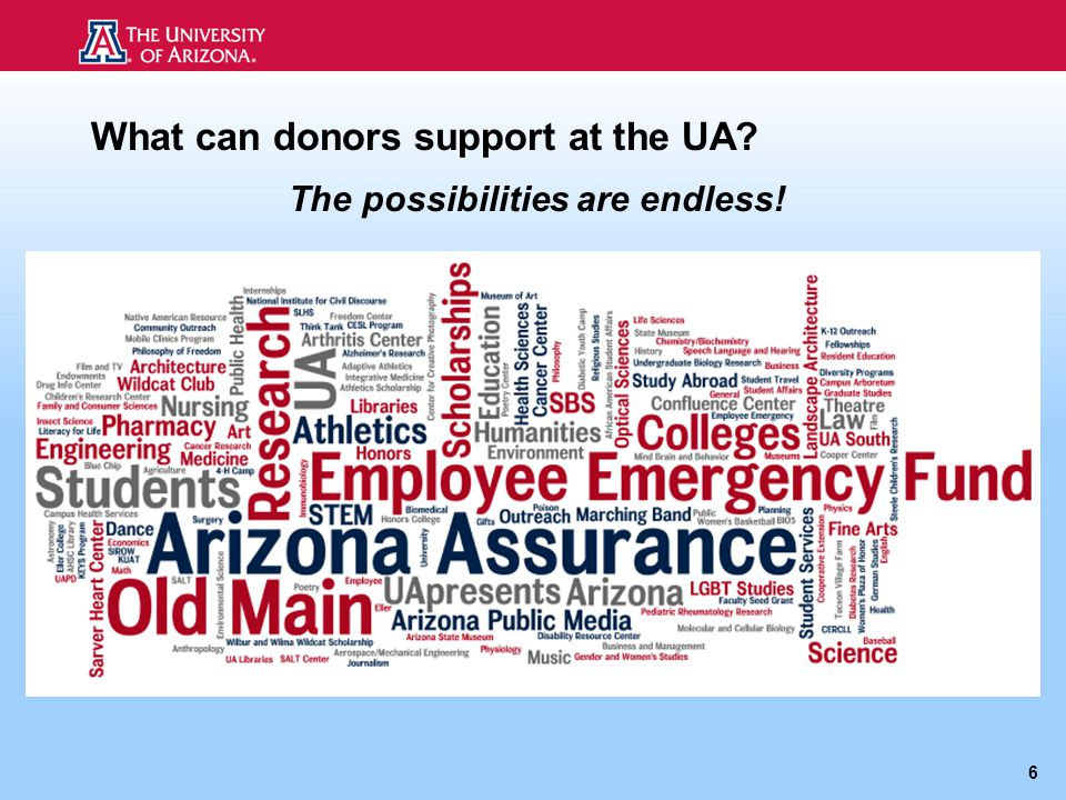 What can donors support at the UA The possibilities are endless! 6