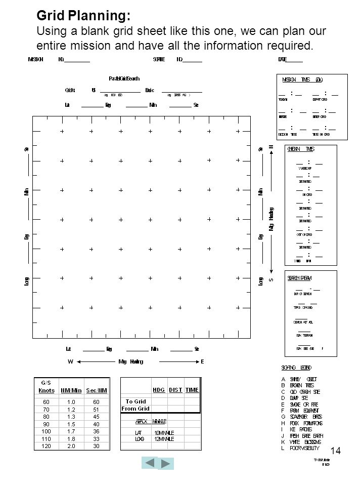 14 Grid Planning: Using a blank grid sheet like this one, we can plan our entire mission and have all the information required.