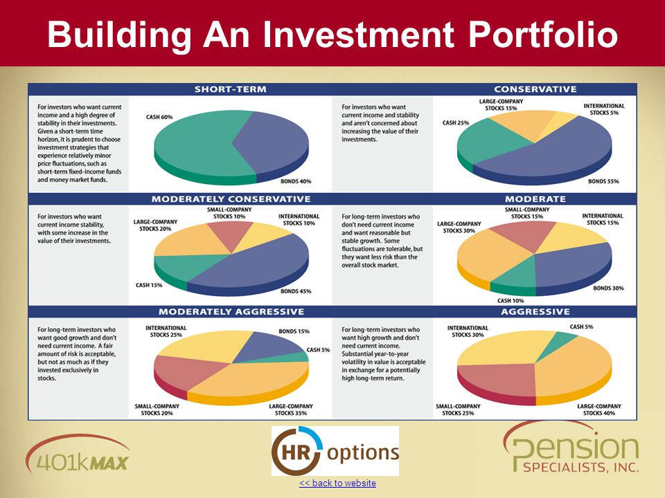 << back to website Building An Investment Portfolio