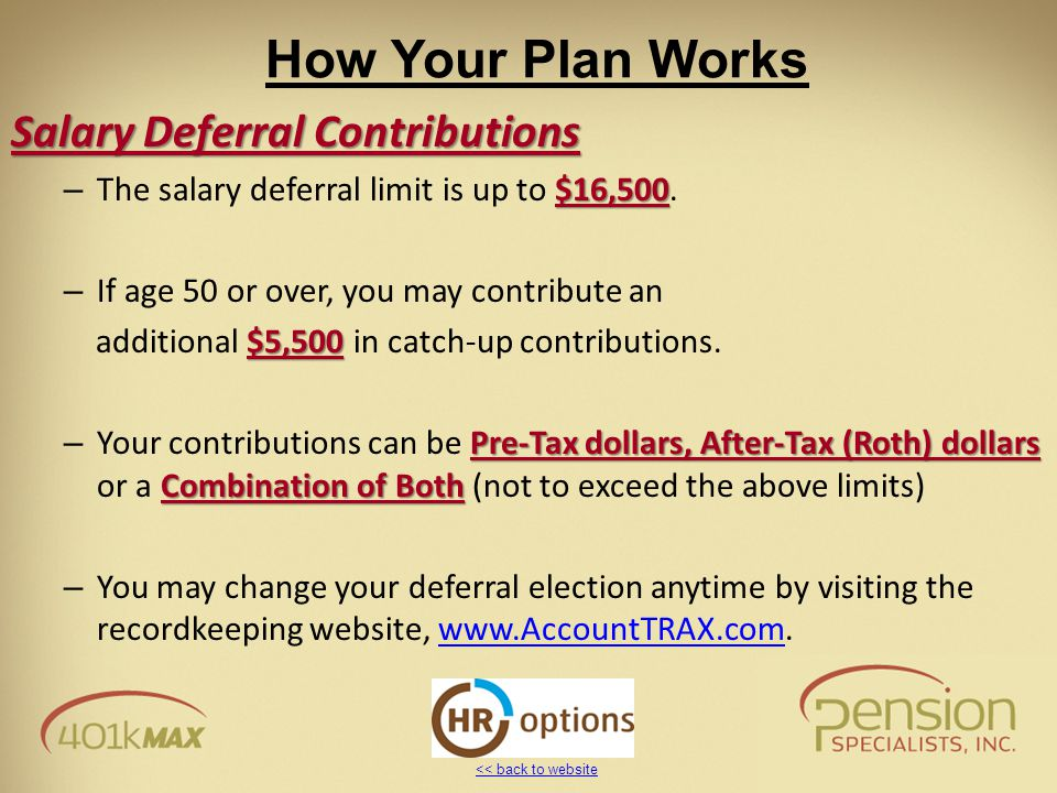 << back to website Salary Deferral Contributions $16,500 – The salary deferral limit is up to $16,500.