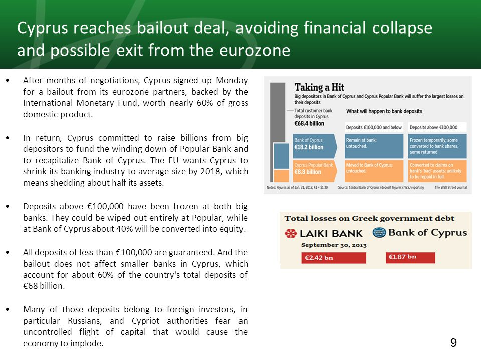 9 Cyprus reaches bailout deal, avoiding financial collapse and possible exit from the eurozone After months of negotiations, Cyprus signed up Monday for a bailout from its eurozone partners, backed by the International Monetary Fund, worth nearly 60% of gross domestic product.