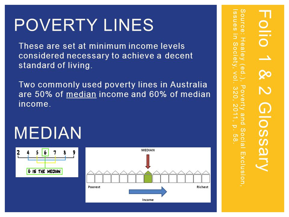 Folio 1 & 2 GlossarySource: Healey (ed.), Poverty and Social Exclusion,Issues in Society, vol. 320, 2011, p. 58. POVERTY LINES These are set at minimu
