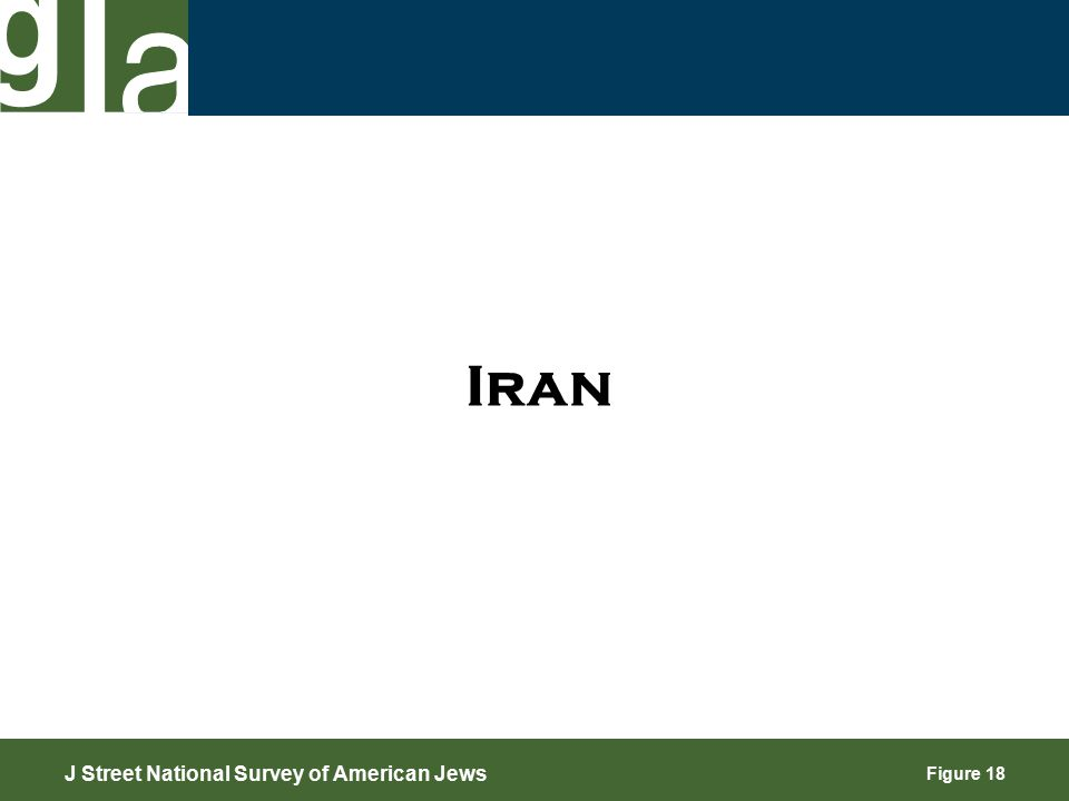 Figure 18 Iran J Street National Survey of American Jews