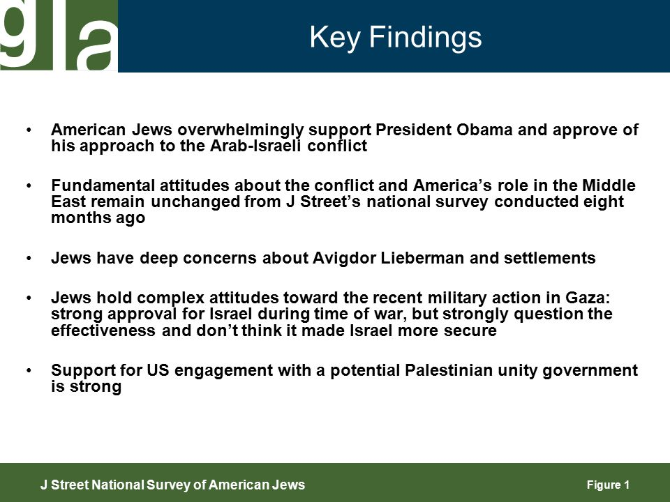Figure 12 Peace Agreement Still Trumps Military Superiority 34 50 +16 +13 J Street National Survey of American Jews July 2008 March 2009 36 49 Israel cannot rely on peace agreements with its enemies to provide security, and in the long run, Israel can only achieve real security by maintaining its military superiority.