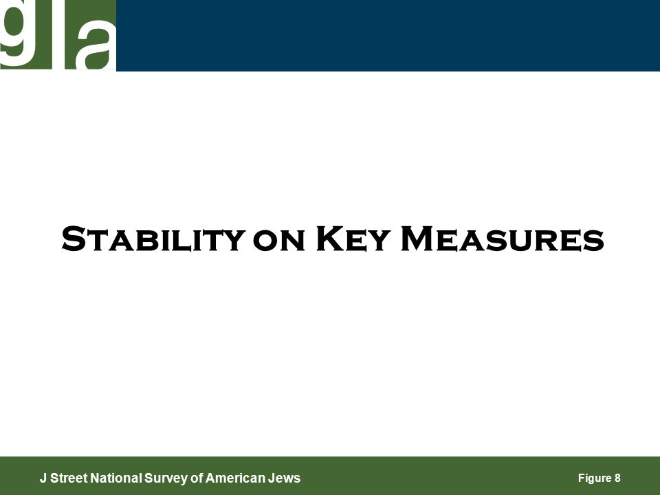 Figure 8 Stability on Key Measures J Street National Survey of American Jews