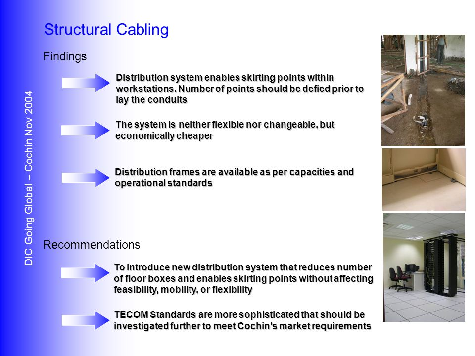 Findings Recommendations DIC Going Global – Cochin Nov 2004 Structural Cabling Distribution system enables skirting points within workstations.