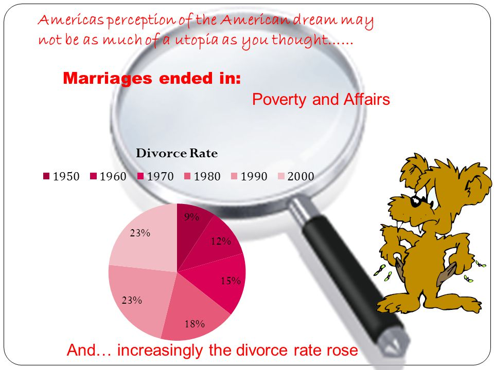 Americas perception of the American dream may not be as much of a utopia as you thought…… Marriages ended in: Poverty and Affairs And… increasingly the divorce rate rose