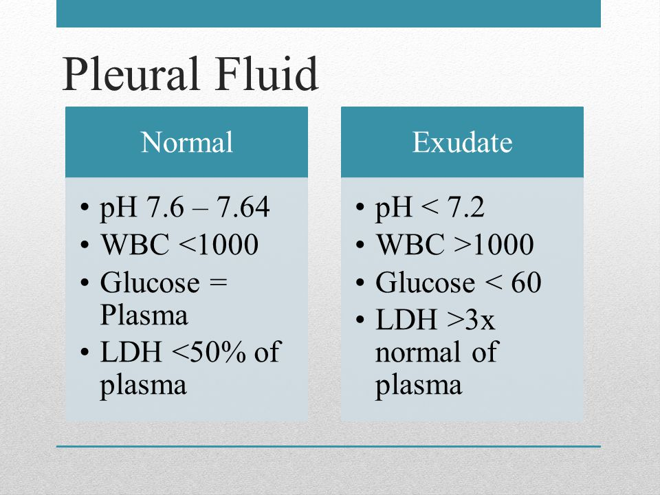 Pleural Fluid Normal pH 7.6 – 7.64 WBC <1000 Glucose = Plasma LDH <50% of plasma Exudate pH < 7.2 WBC >1000 Glucose < 60 LDH >3x normal of plasma