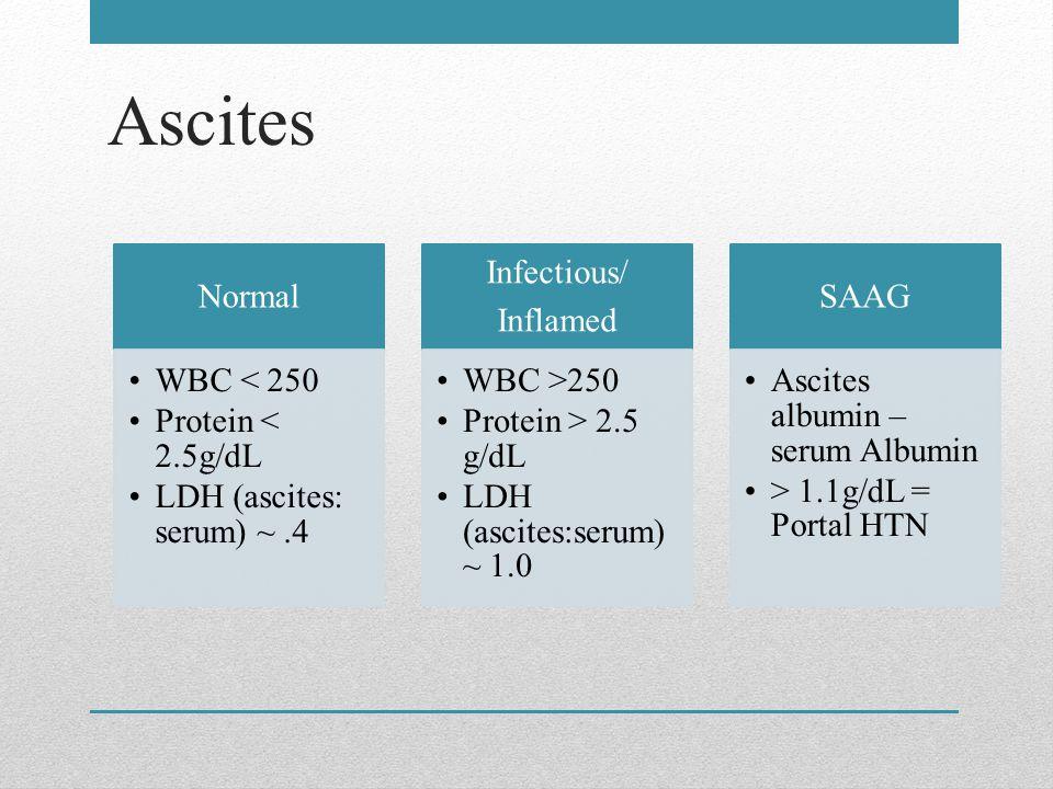 Ascites Normal WBC < 250 Protein < 2.5g/dL LDH (ascites: serum) ~.4 Infectious/ Inflamed WBC >250 Protein > 2.5 g/dL LDH (ascites:serum) ~ 1.0 SAAG Ascites albumin – serum Albumin > 1.1g/dL = Portal HTN