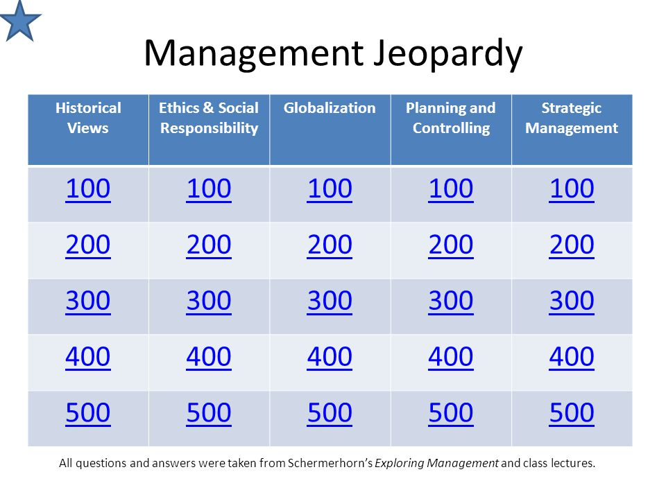 Management Jeopardy Historical Views Ethics & Social Responsibility GlobalizationPlanning and Controlling Strategic Management 100 200 300 400 500 All