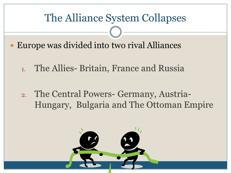 The Alliance System Collapses Europe was divided into two rival Alliances 1.