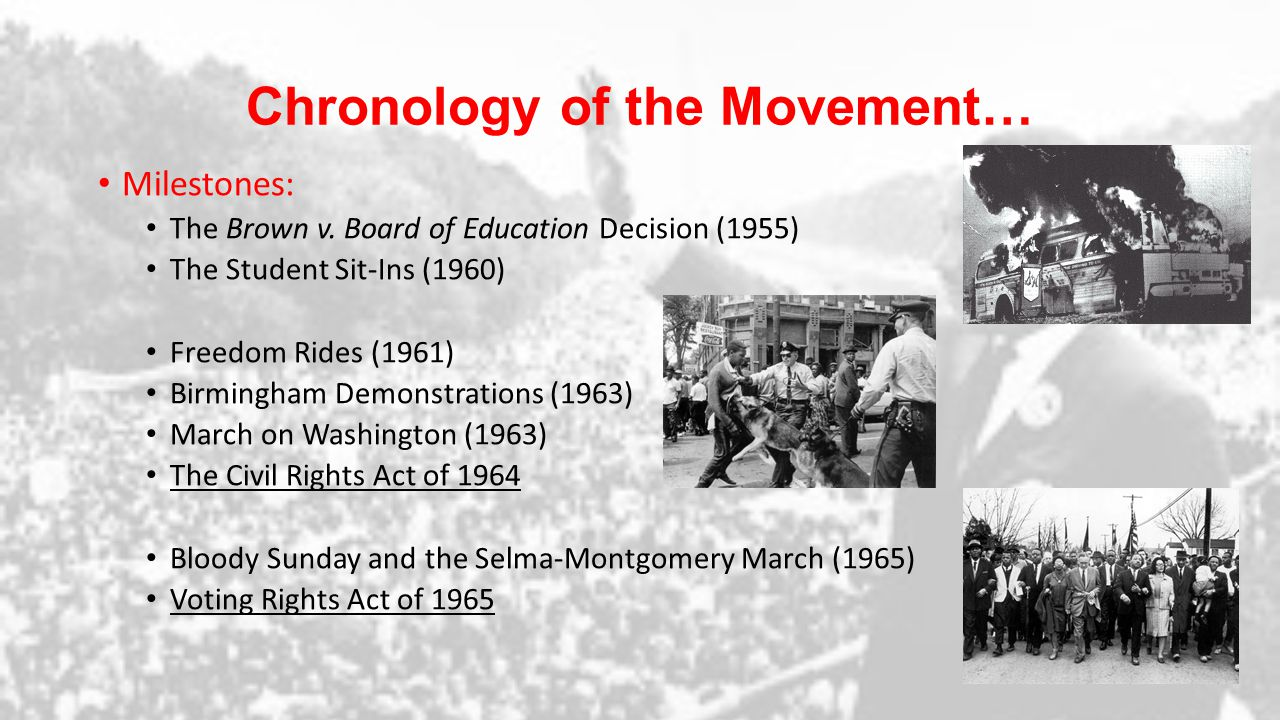 Chronology of the Movement… Milestones: The Brown v. Board of Education Decision (1955) The Student Sit-Ins (1960) Freedom Rides (1961) Birmingham Dem