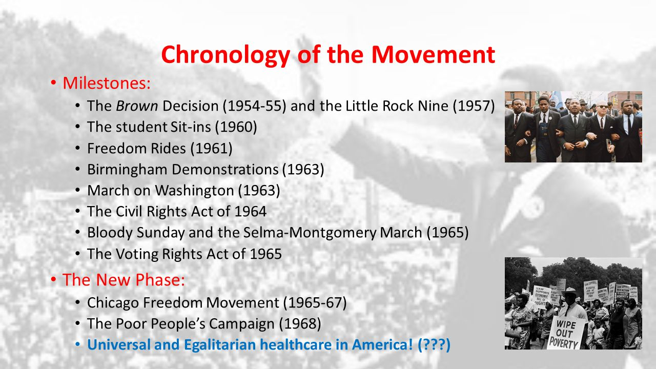 Chronology of the Movement Milestones: The Brown Decision (1954-55) and the Little Rock Nine (1957) The student Sit-ins (1960) Freedom Rides (1961) Bi
