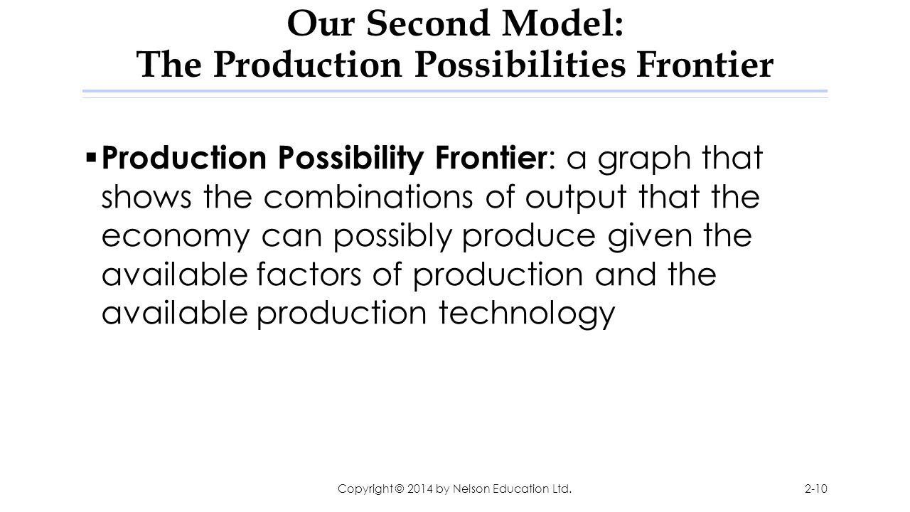 Our Second Model: The Production Possibilities Frontier  Production Possibility Frontier : a graph that shows the combinations of output that the eco