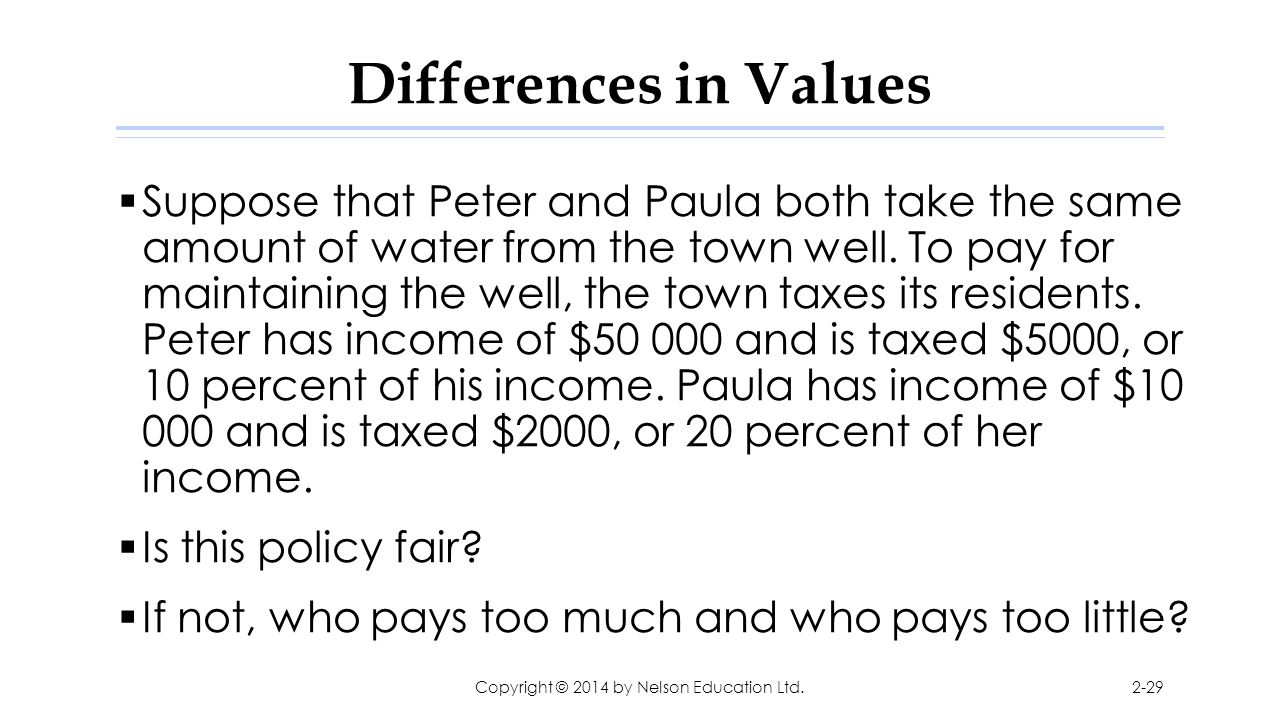 Differences in Values  Suppose that Peter and Paula both take the same amount of water from the town well. To pay for maintaining the well, the town