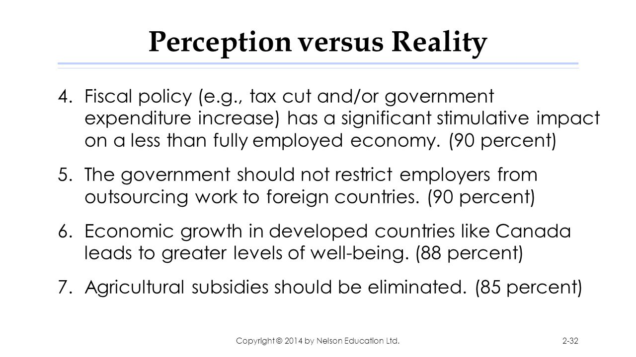 Perception versus Reality 4.Fiscal policy (e.g., tax cut and/or government expenditure increase) has a significant stimulative impact on a less than f