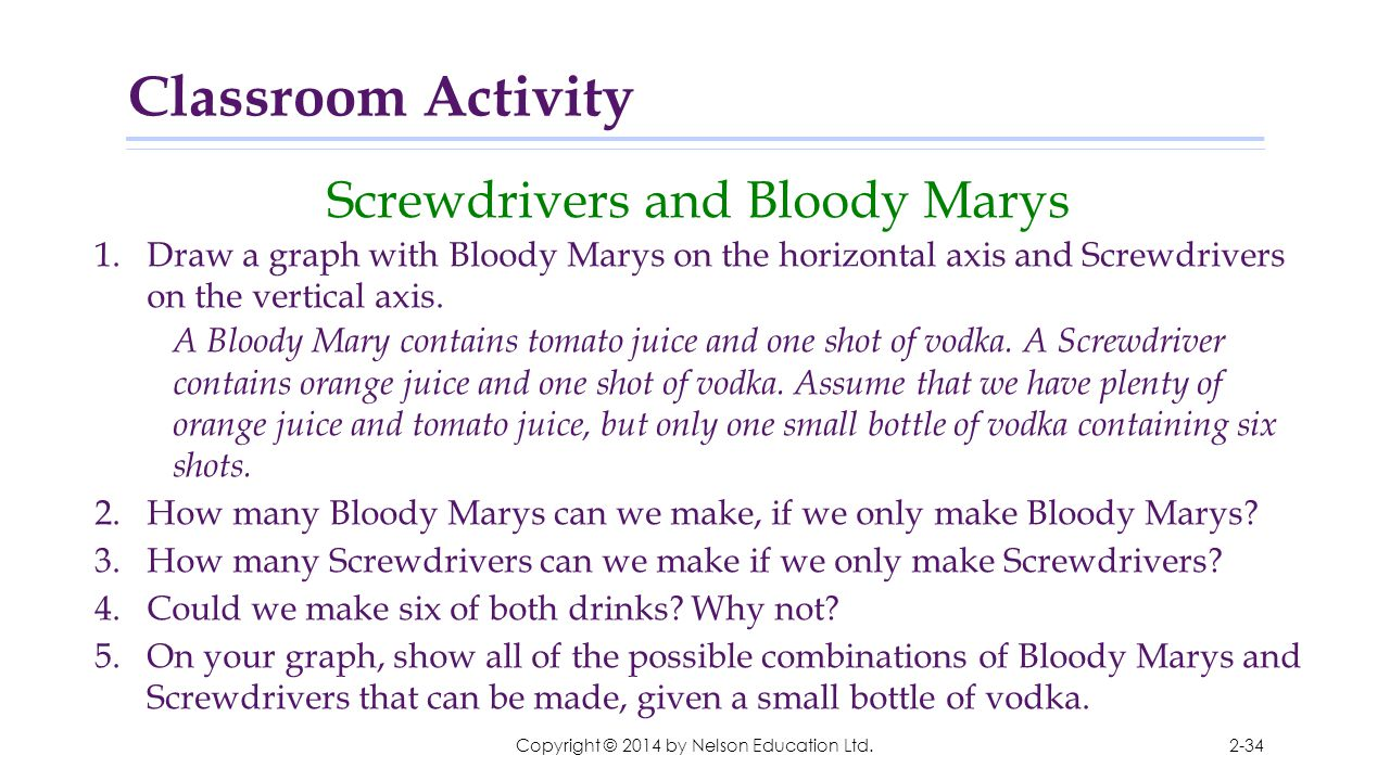 Screwdrivers and Bloody Marys 1.Draw a graph with Bloody Marys on the horizontal axis and Screwdrivers on the vertical axis. A Bloody Mary contains to