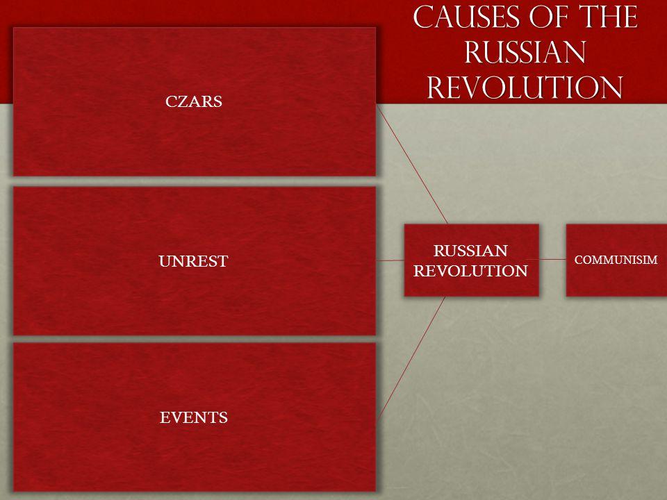 Causes of the Russian Revolution CZARS UNREST EVENTS RUSSIAN REVOLUTION COMMUNISIM
