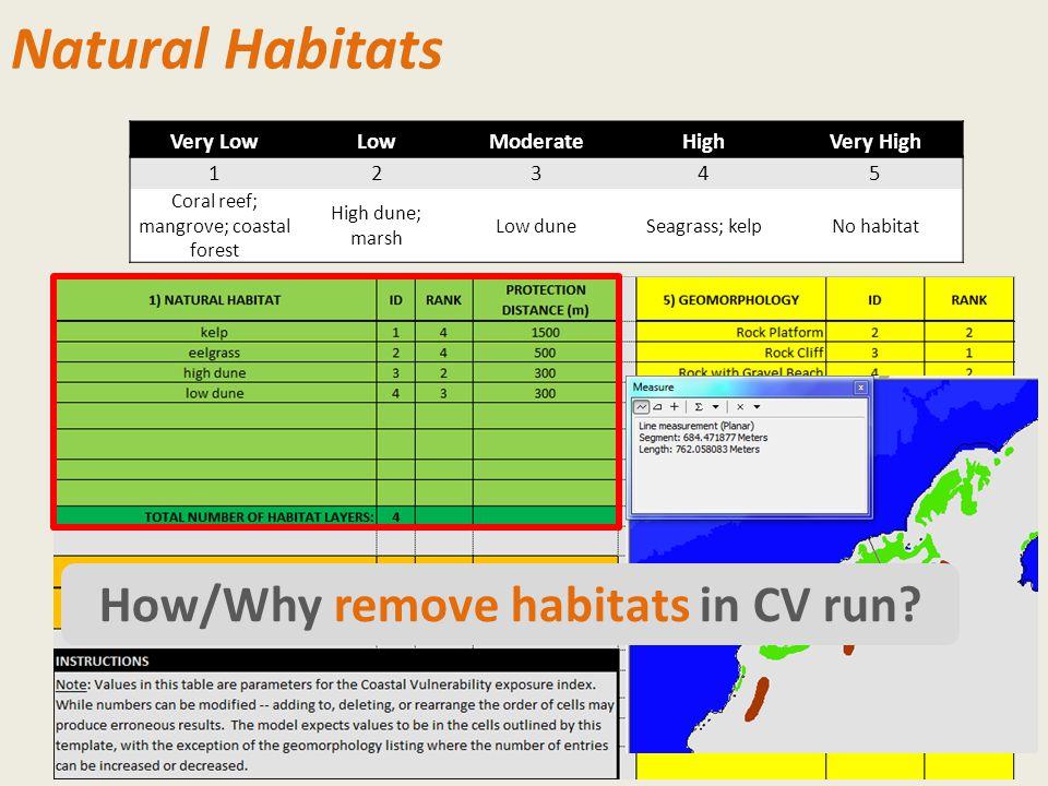 Very LowLowModerateHighVery High 12345 Coral reef; mangrove; coastal forest High dune; marsh Low duneSeagrass; kelpNo habitat Natural Habitats How/Why remove habitats in CV run?