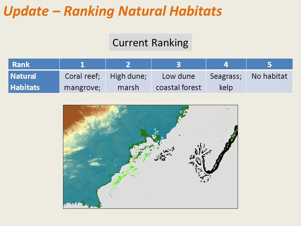 Update – Ranking Natural Habitats Rank12345 Natural Habitats Coral reef; mangrove; High dune; marsh Low dune coastal forest Seagrass; kelp No habitat Current Ranking