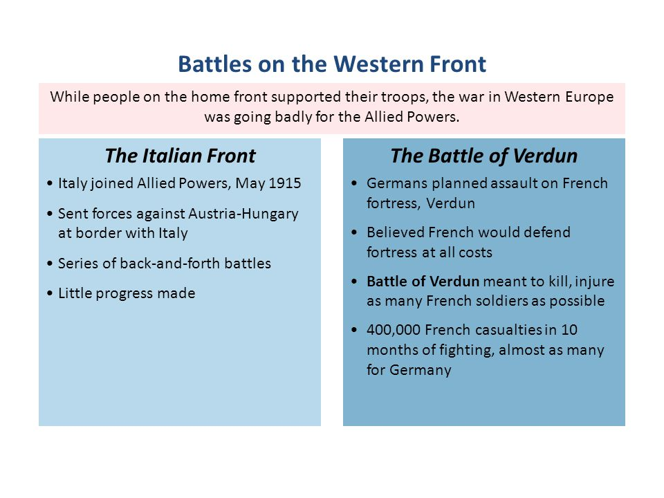 While people on the home front supported their troops, the war in Western Europe was going badly for the Allied Powers.