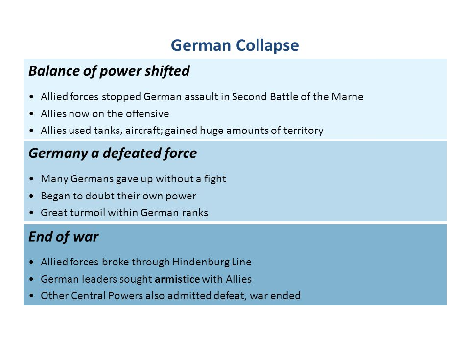 Balance of power shifted Allied forces stopped German assault in Second Battle of the Marne Allies now on the offensive Allies used tanks, aircraft; gained huge amounts of territory End of war Allied forces broke through Hindenburg Line German leaders sought armistice with Allies Other Central Powers also admitted defeat, war ended Germany a defeated force Many Germans gave up without a fight Began to doubt their own power Great turmoil within German ranks German Collapse