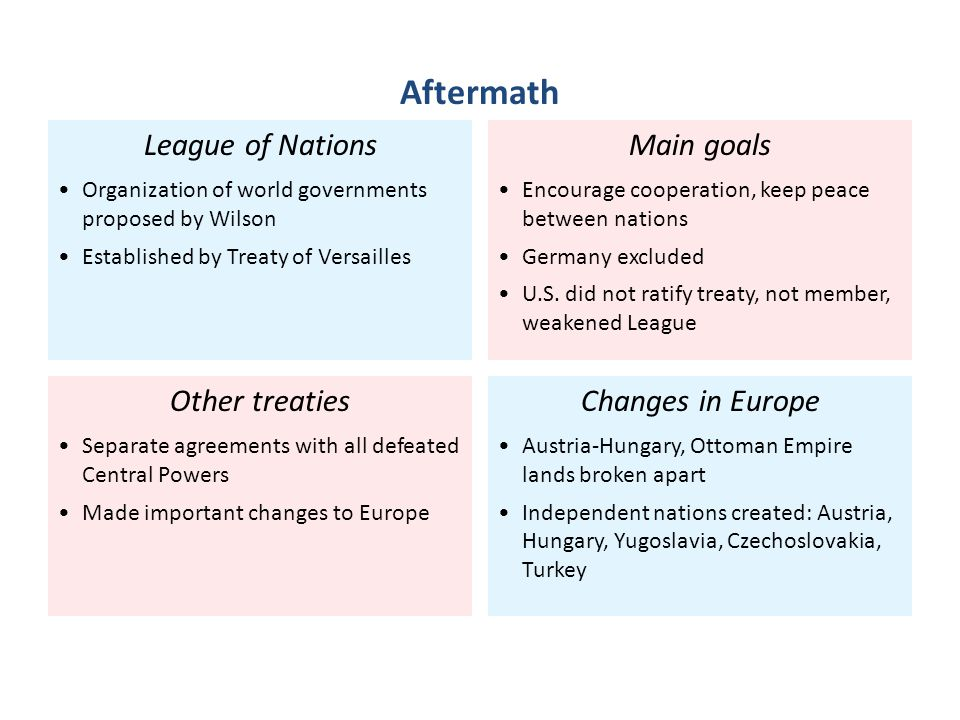 League of Nations Organization of world governments proposed by Wilson Established by Treaty of Versailles Other treaties Separate agreements with all defeated Central Powers Made important changes to Europe Main goals Encourage cooperation, keep peace between nations Germany excluded U.S.