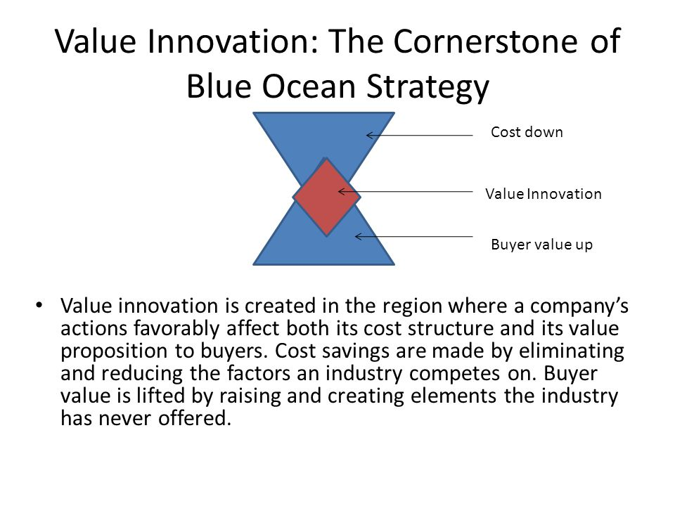 Value Innovation: The Cornerstone of Blue Ocean Strategy Value innovation is created in the region where a company's actions favorably affect both its cost structure and its value proposition to buyers.