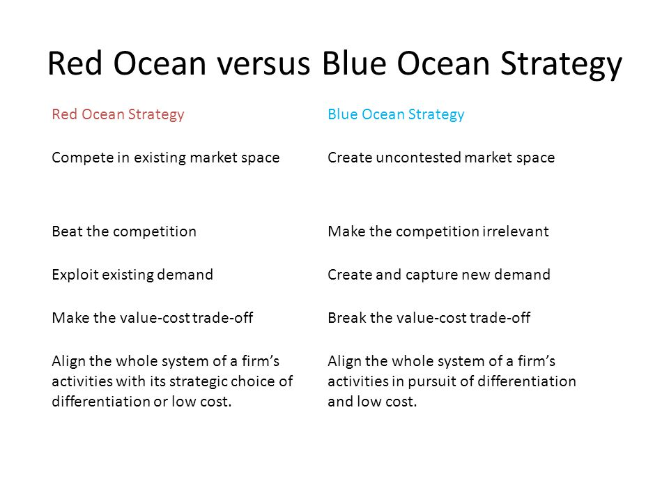 Red Ocean versus Blue Ocean Strategy Red Ocean StrategyBlue Ocean Strategy Compete in existing market spaceCreate uncontested market space Beat the competitionMake the competition irrelevant Exploit existing demandCreate and capture new demand Make the value-cost trade-offBreak the value-cost trade-off Align the whole system of a firm's activities with its strategic choice of differentiation or low cost.